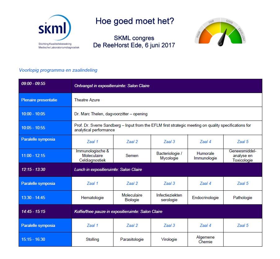 SKML congres: Hoe goed moet het?